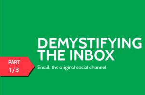 Demystifying the Inbox 2012 (Part 1)