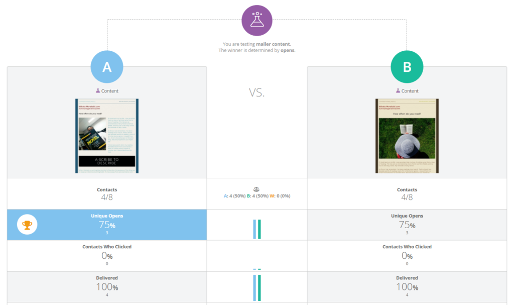 Marketing Automation Software A/B Split test Results Comparison image