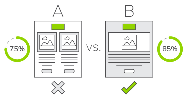 A/B Testing Your Emails