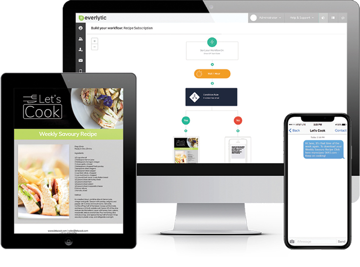 Everlytic Lite packages for small businesses | Mobile-responsive email for any device