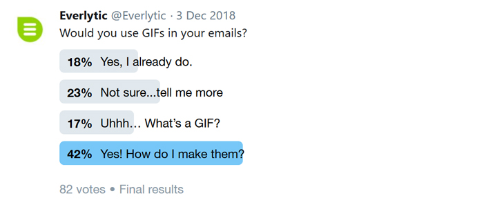 Twitter poll | GIFs in email | Everlytic | Email marketing | Blog image