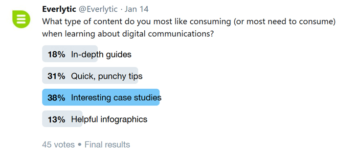 Twitter poll | Digital communication content | Learning | Case studies | Blog image
