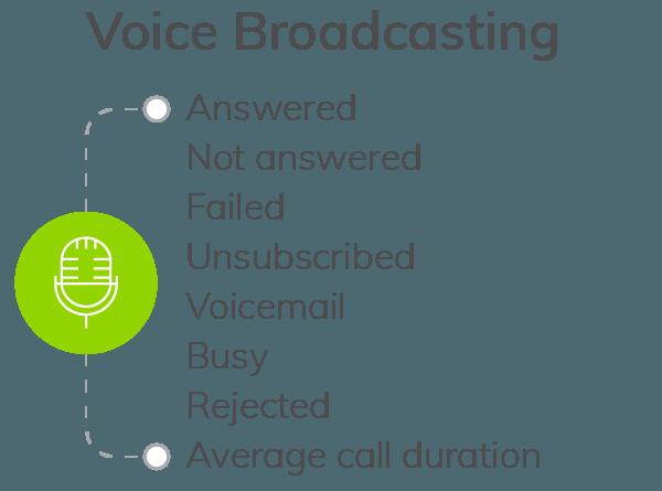 Voice Broadcasting